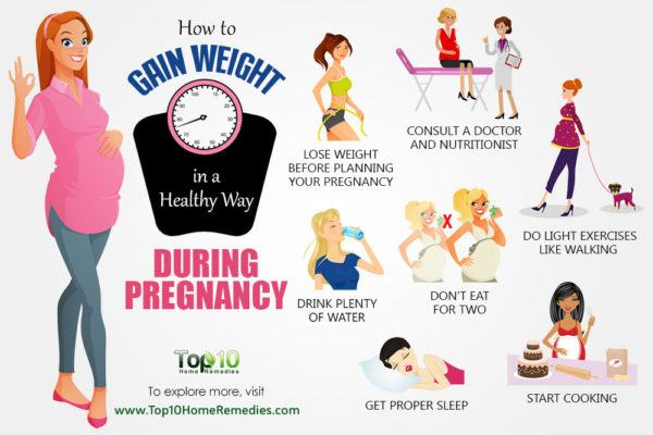 7 Tips That Would Help in Healthy Weight Gain During ...