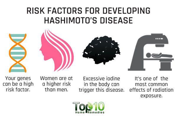 risk factors for hashimoto's disease