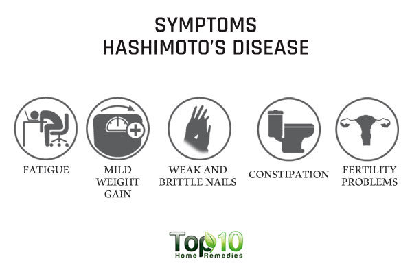 symptoms of hashimoto's disease
