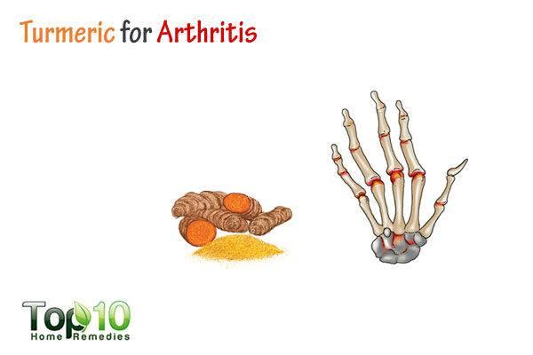 turmeric to fight arthritis