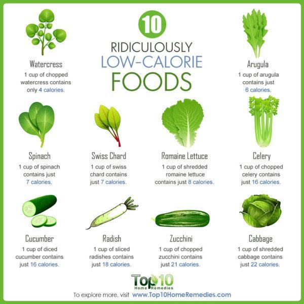 10 low calorie foods