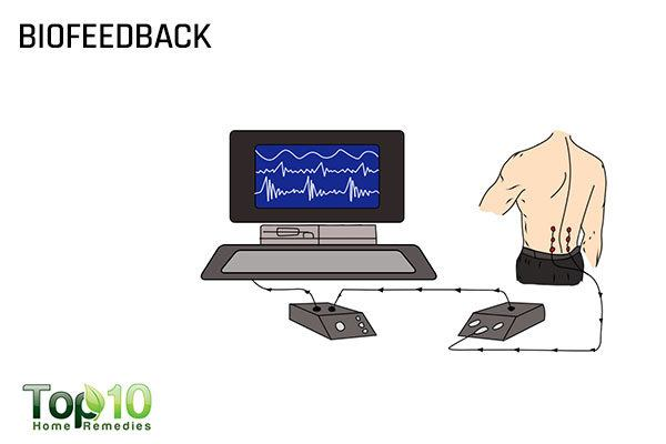 biofeedback for scoliosis