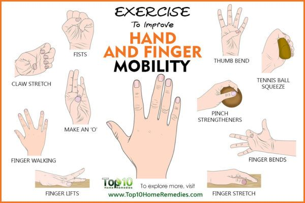 exercises to improve hand and finger mobility