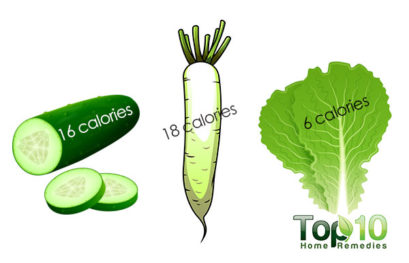 10 Ridiculously Low-Calorie Foods