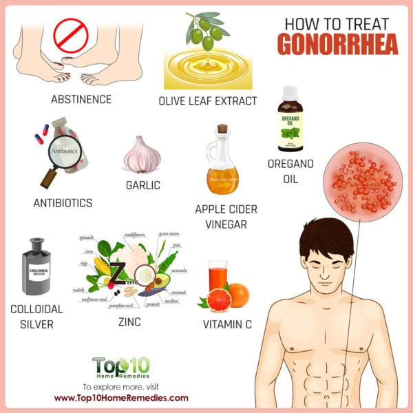 how to treat gonorrhea