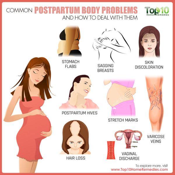 common postpartum health problems