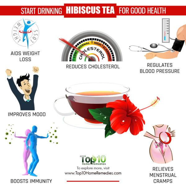 hibiscus tea for health