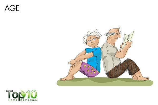 age diabetes risk factor