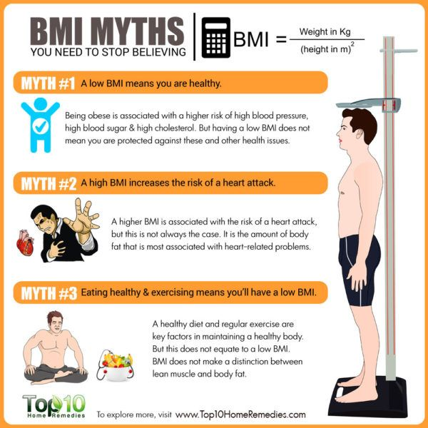 BMI myths you must stop believing