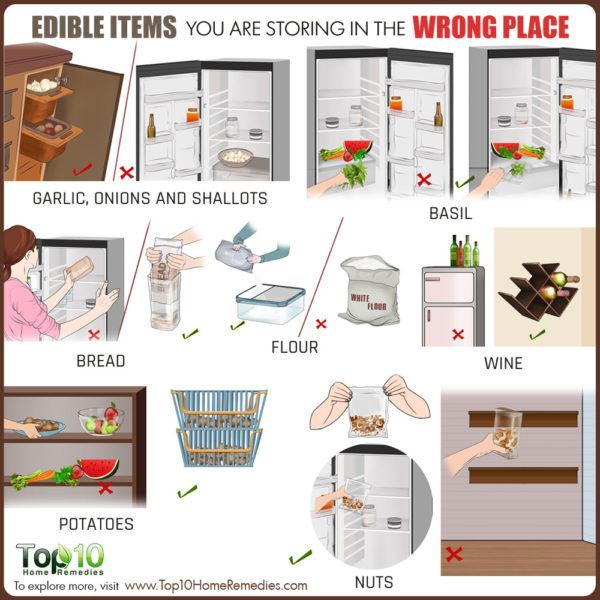edible items you are storing in wrong places