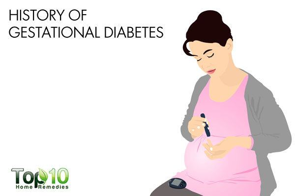 gestational diabetes risk for type 2 diabetes