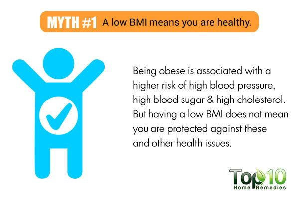 low BMI means healthy