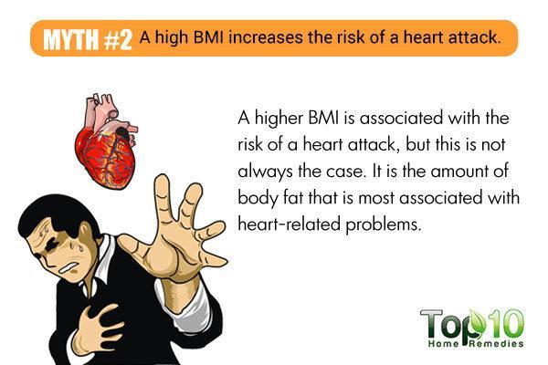 high BMI high heart attack risk myth