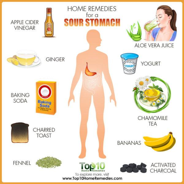 home remedies for sour stomach