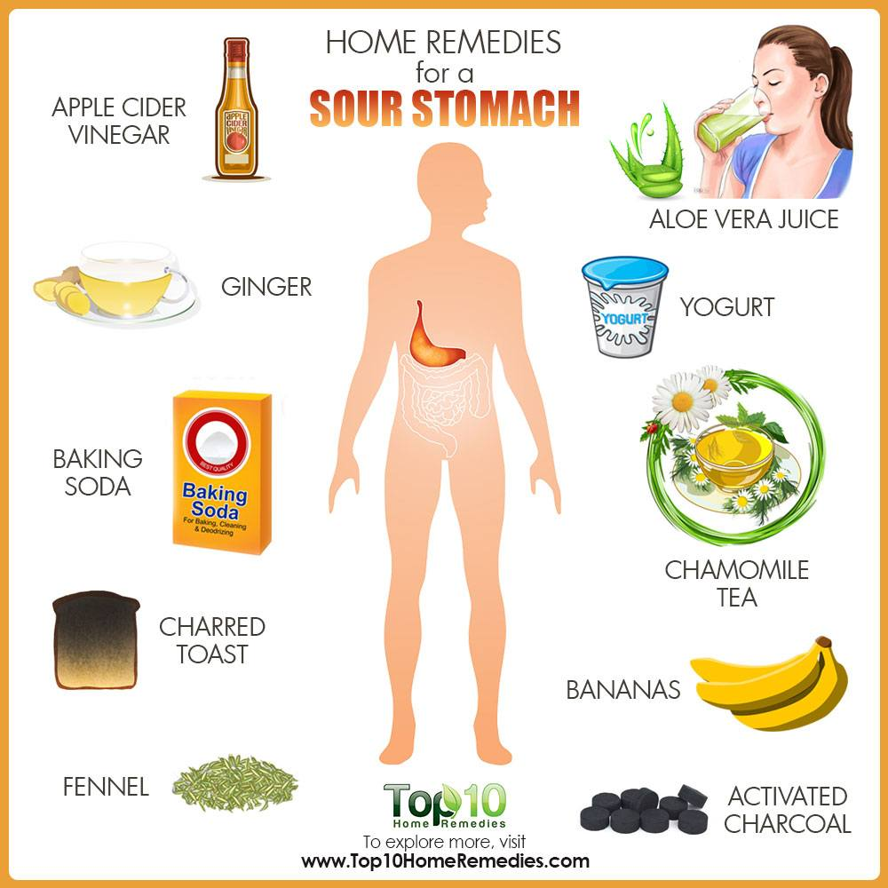 Sour Stomach Relief Home Remedies