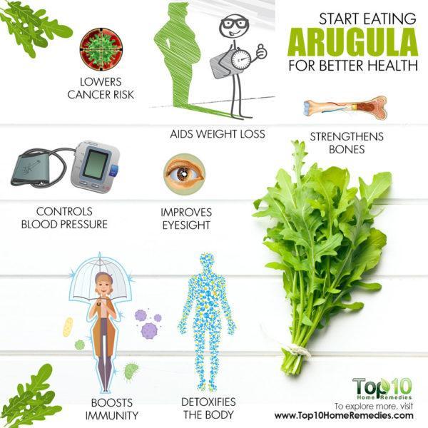 start eating arugula daily