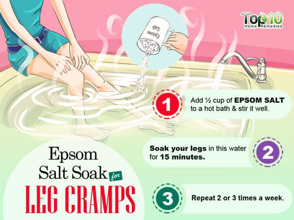 Epsom salt soak for leg cramps