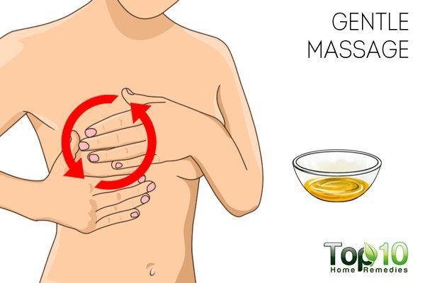 massage tender breasts to relieve pain