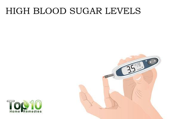 low fiber causes blood sugar fluctuations