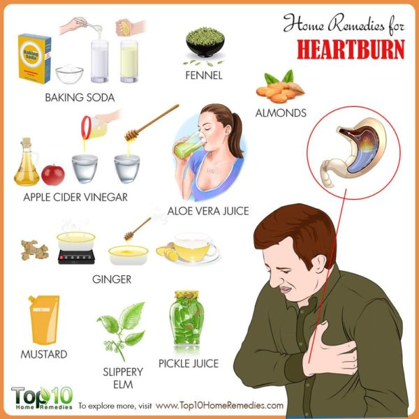 Natural Remedies For Heartburn For Children