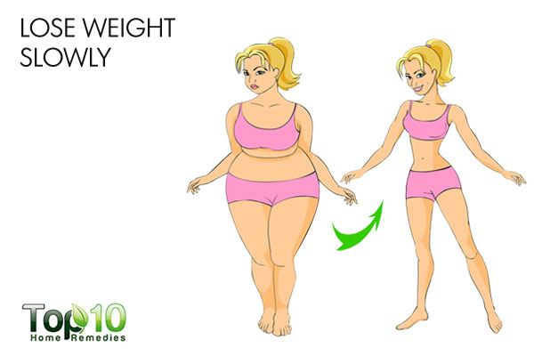 Lose weight slowly to tighten loose skin after pregnancy