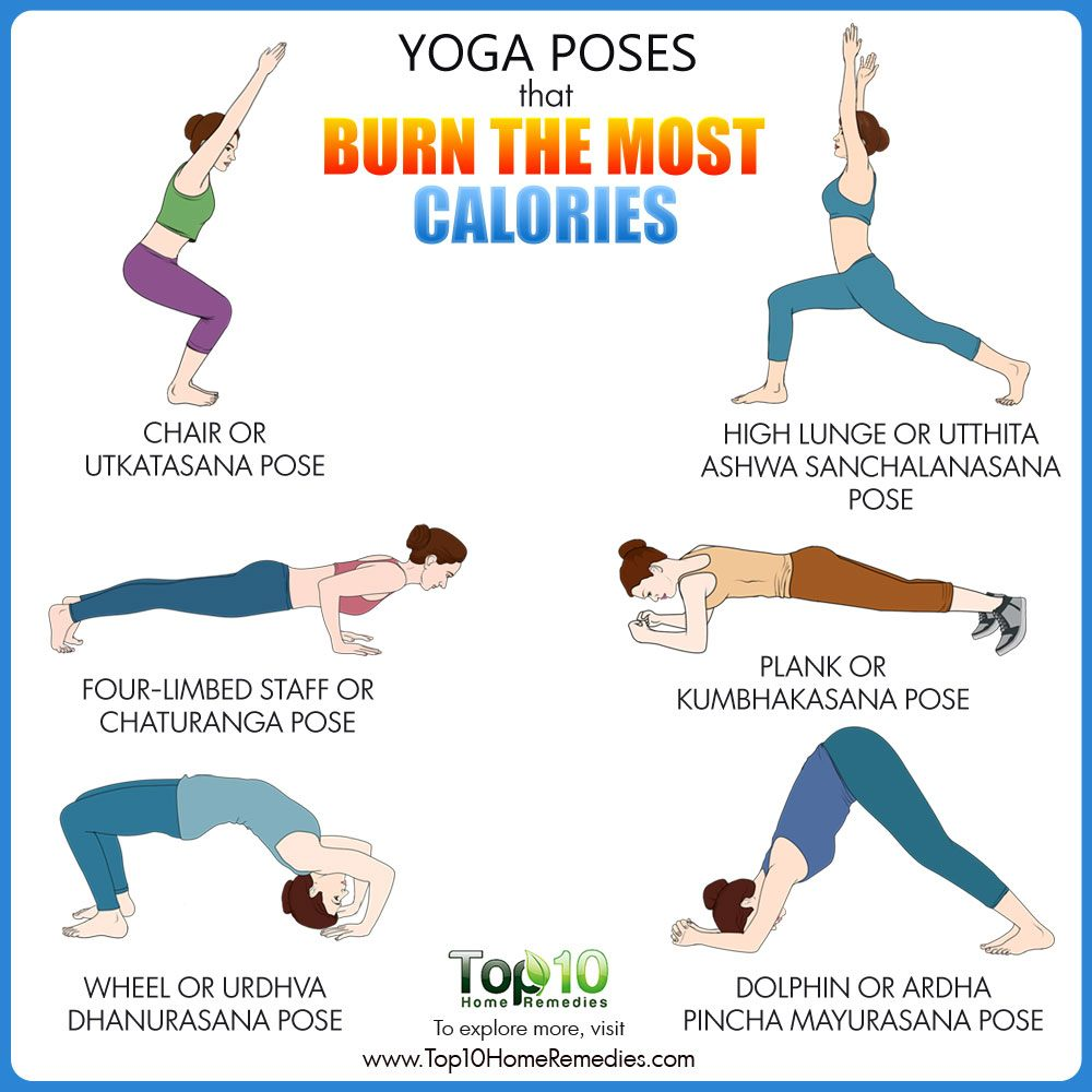 Best yoga poses that burn the most calories top 10 home How many calories do you burn doing yard work
