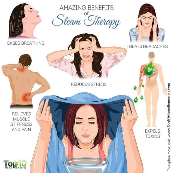 Discover the amazing benefits of steam therapy