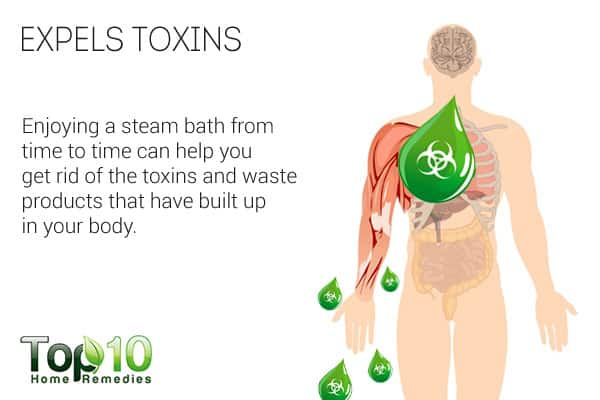 Steam therapy expels toxins