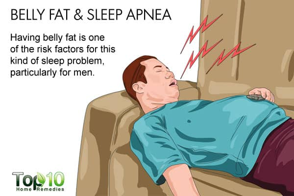 Belly fat and sleep apnea
