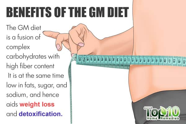 benefits of the gm diet