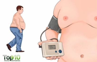 Know the Dangers of Abdominal Obesity