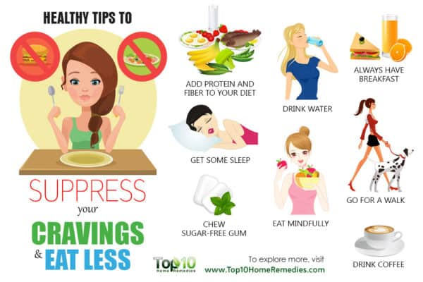How to suppress your cravings and eat less
