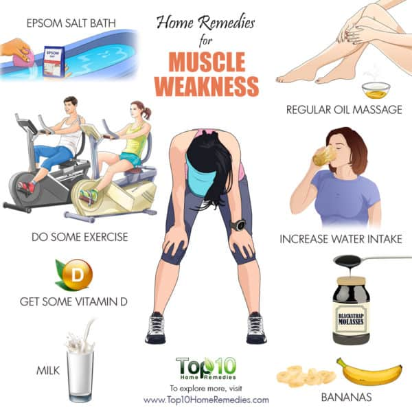 home remedies for muscle weakness