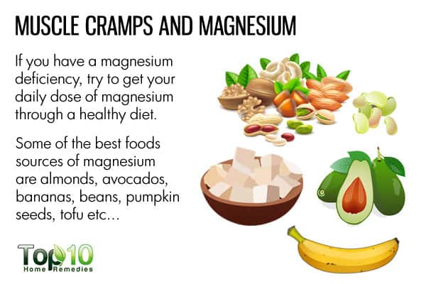 Muscle cramps and magnesium