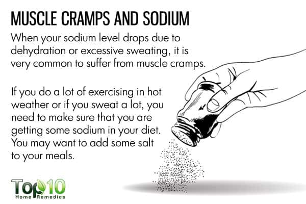Muscle cramps and sodium