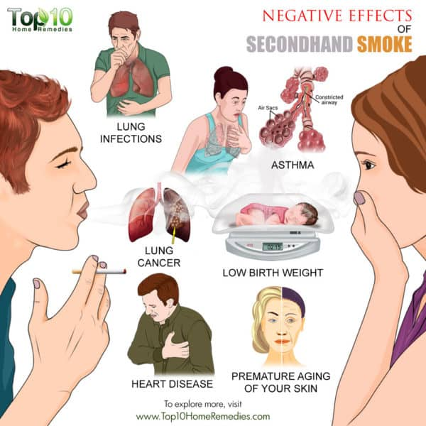 negative effects of secondhand smoke
