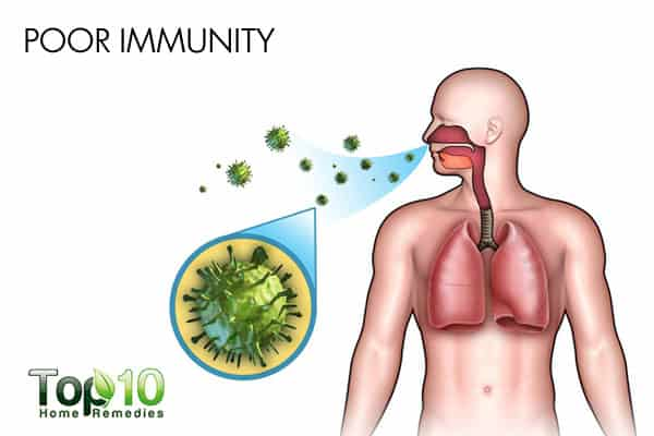 poor immunity due to secondhand smoke