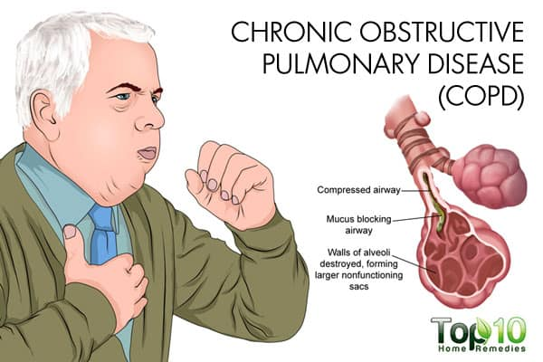 chronic obstructive pulmonary disease causes rapid shallow breathing