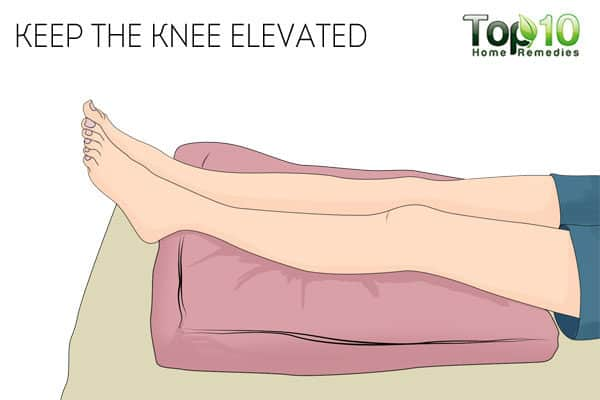 keep knee elevated for chondromalacia patellae