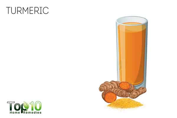 turmeric for interstitial cystitis
