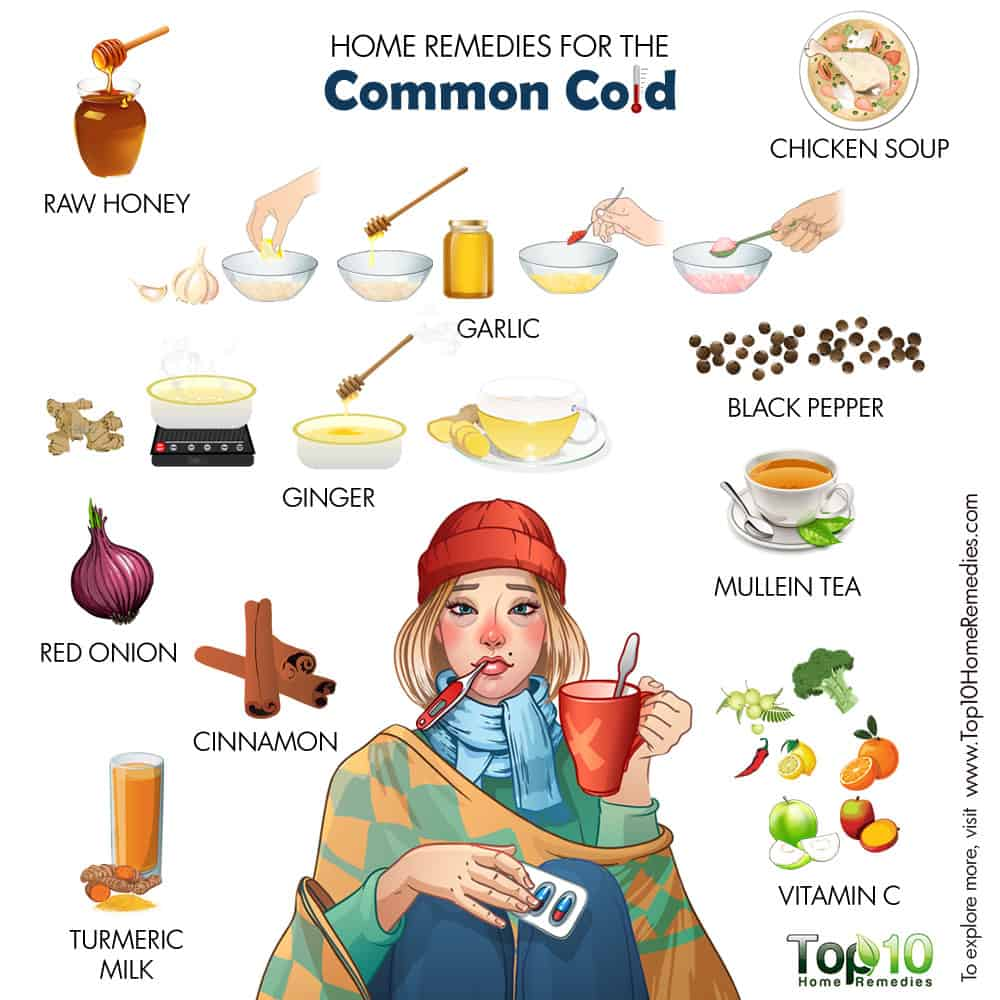 How To Treat Cold Naturally