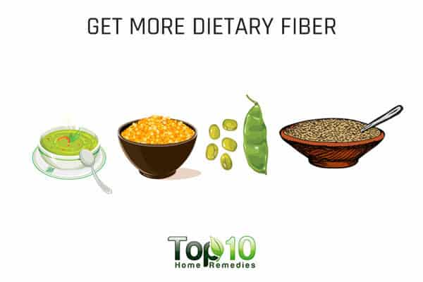 treat pregnancy constiption with dietary fiber