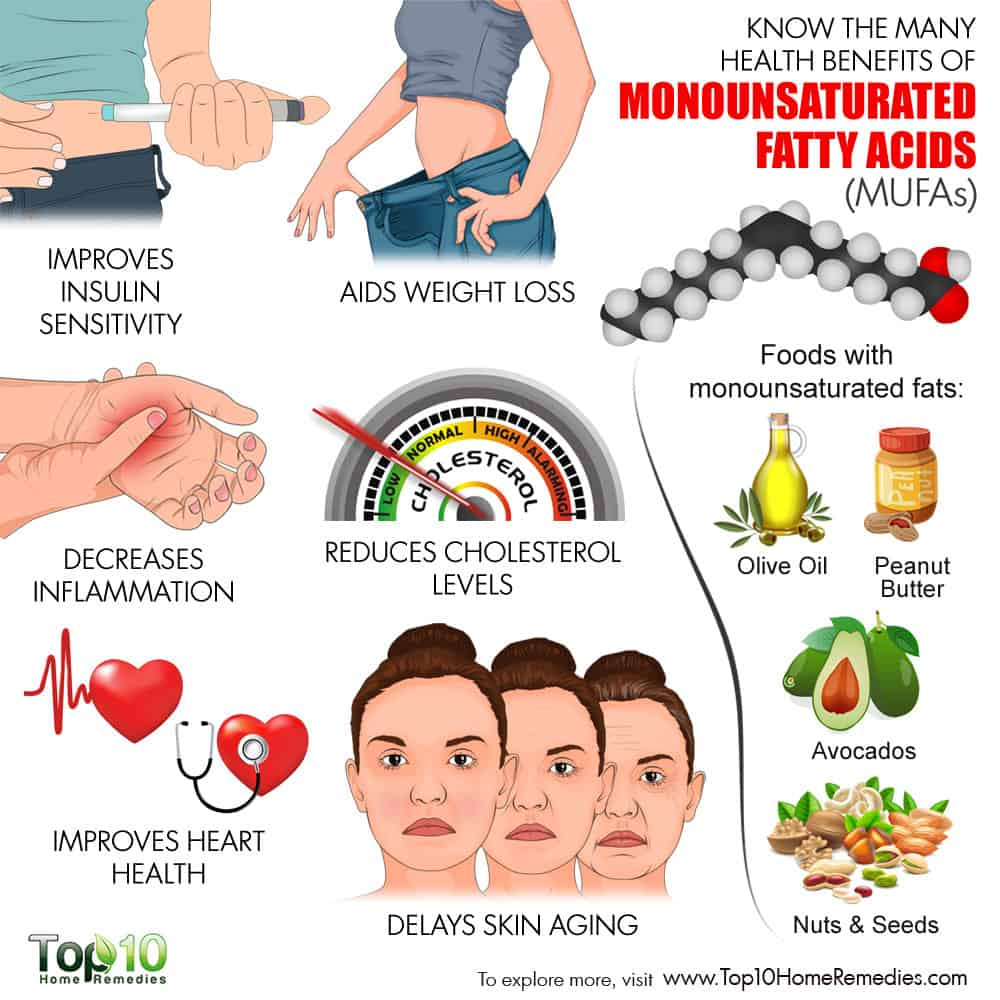 Know The Many Health Benefits Of Monounsaturated Fatty Acids Mufas Top 10 Home Remedies
