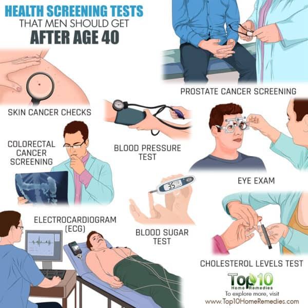 health screening tests men should have after age 40