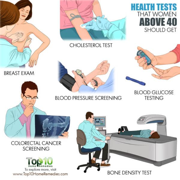health tests women above age 40