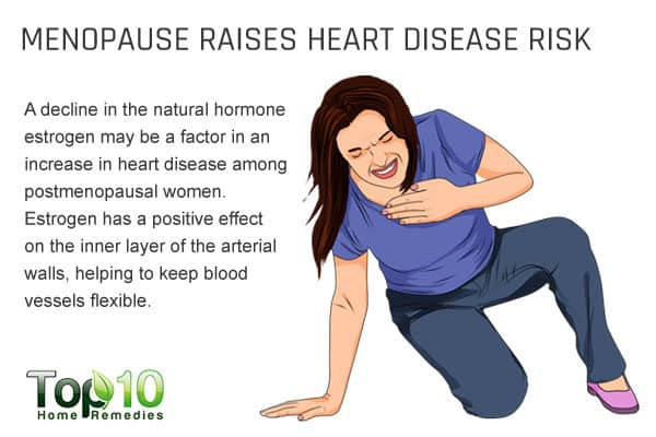 menopause raises heart disease risk