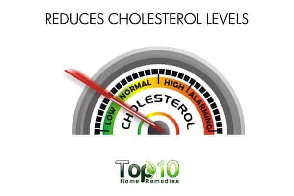 MUFA reduces cholesterol levels
