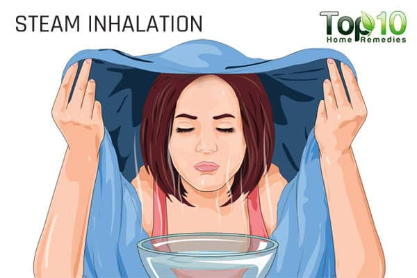 steam inhalation for pregnancy rhinitis