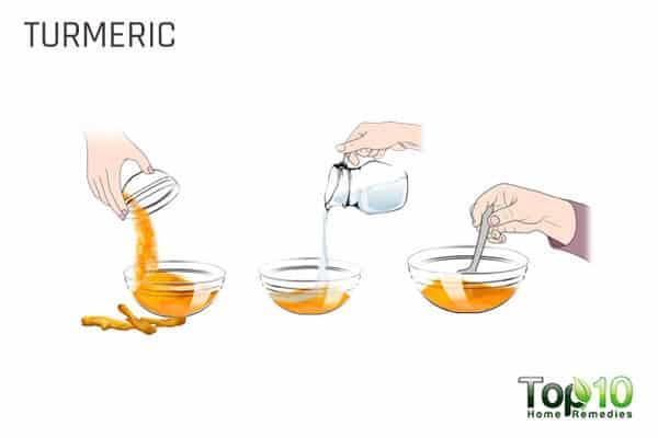 turmeric for arm pain
