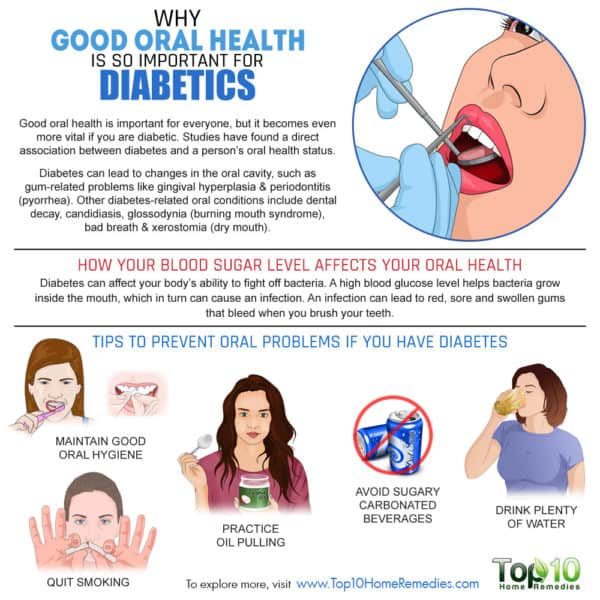why good oral health is important for diabetics
